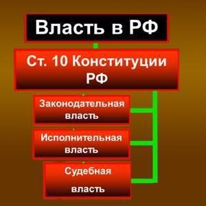 Органы власти Котовска