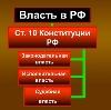 Органы власти в Котовске